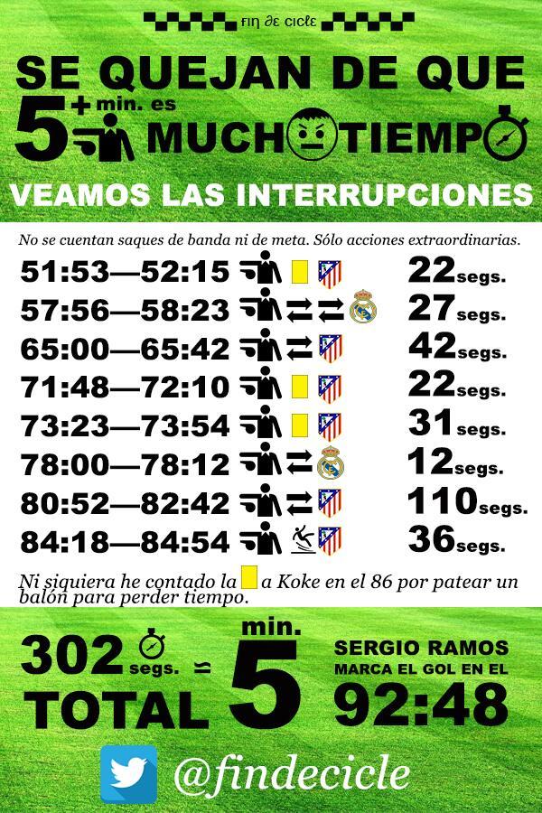 Real Madrid-Atlético de Madrid  Final Champions 2014 - Página 4 BolL6tqCEAAUvAX