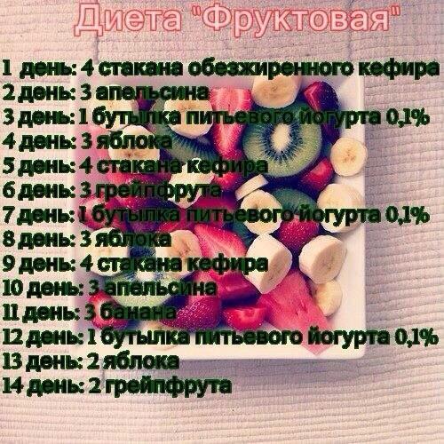 Диета Питьевой Белковый Фруктовый. Фруктовая диета