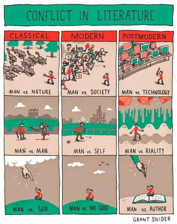 Conflict in Literature, via @CasualOptimist http://t.co/rZuRz0l9LN http://t.co/0XMVrzDTbw