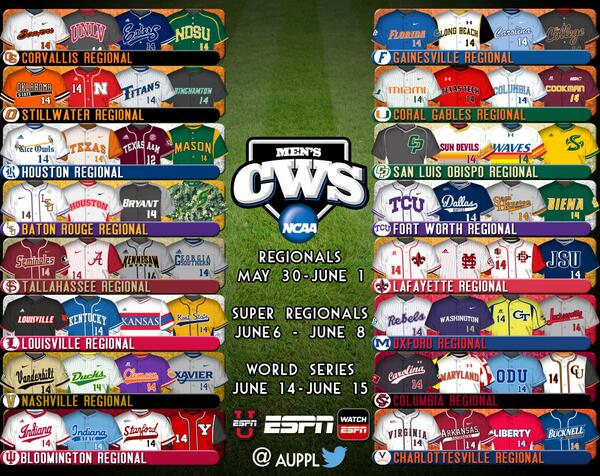 For the uniform nerds, here's a visual guide to the College World Series. http://t.co/bSHHb0sCsQ