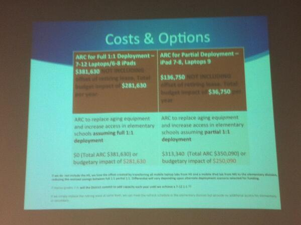 More financial info. Annual cost $281,000; $22K less than original price quote. http://t.co/jUTtr77sSi