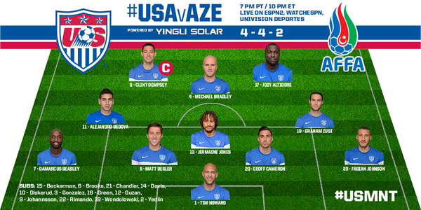Thumbnail for 2014 World Cup Send-Off Series Game 1 live blog: U.S. vs. Azerbaijan