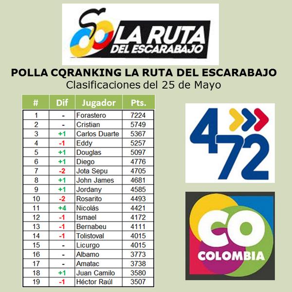 COMENTARIOS A LA POLLA CQRANKING 2014 - Página 6 BovR4GrIEAEgg3Q