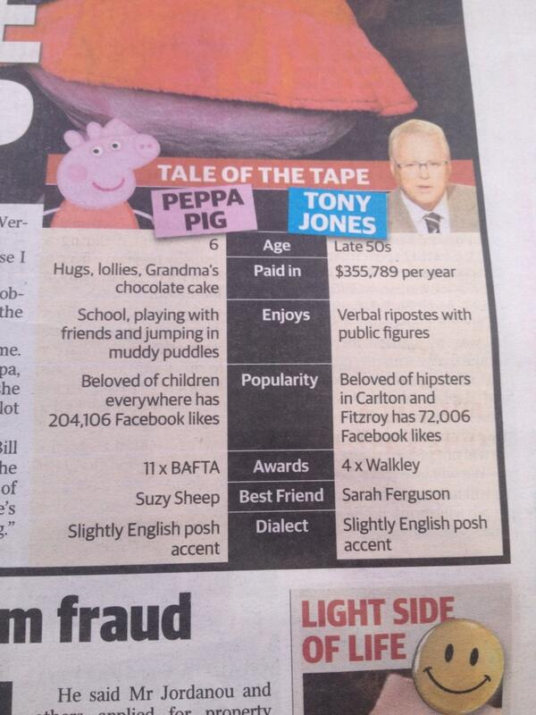 Soooo, it has come down to Peppa Pig or Tony Jones (in the @theheraldsun). Nice knowing you Tony... @BreakfastNews http://t.co/xJDWTwQzVH