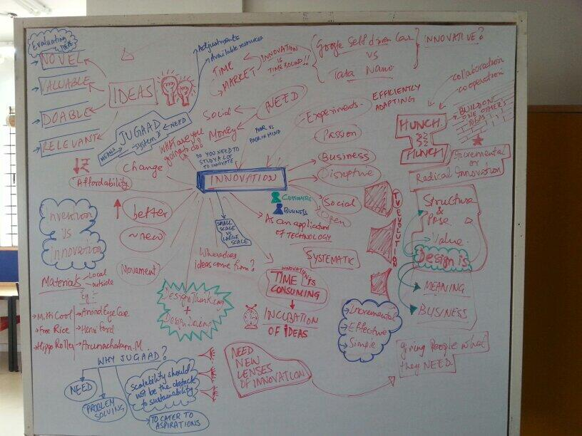 Twitter / kshitiz: White board notes from my Today's ...