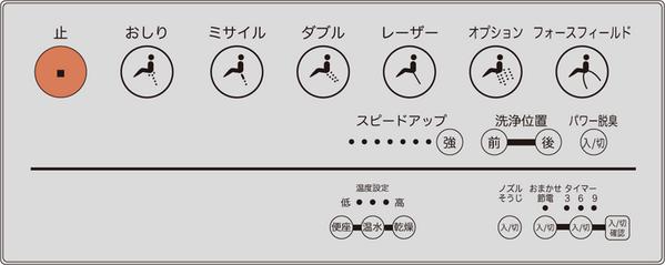 もしも温水洗浄便座がグラディウスだったら  pic.twitter.com/07sLGVLjZf