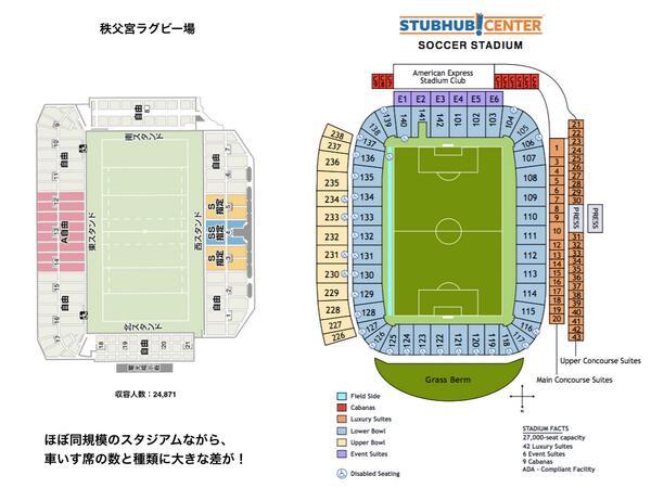 ラグビー日本代表対アメリカ代表の試合会場は、ベッカムが所属していたLAギャラクシーの本拠地。秩父宮ラグビー場とほぼ同規模のスタジアムだけど、車いす席は種類・数ともこんなに違う! #rugbyjp http://t.co/mM0EZt0yvU