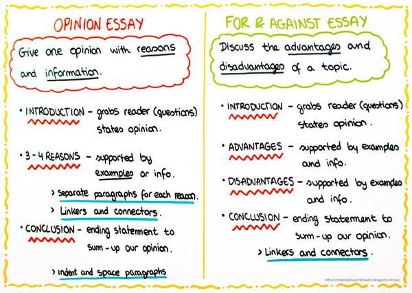 Opinion essay lesson plans esl