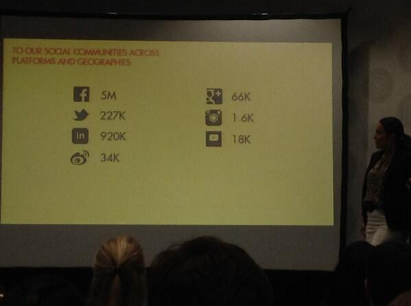 Impressive digital media footprint for #Shell! per @mariaamezaga #EDSHouston http://t.co/ywaIWWvwuS