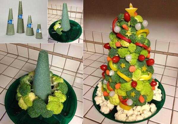 Yummy Recipes on Twitter  15 Christmas Decorative Food Ideas //t.co/sqybQbQJ4m #Christmas #Decorative #Food #Ideas //t.co/Vtxi8vY0fp  & Yummy Recipes on Twitter: