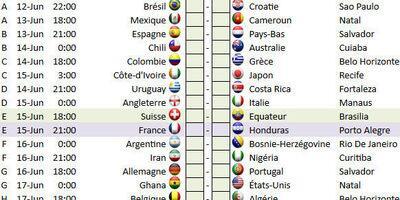 Infographie coupe du monde 2014 le calendrier les classements et le tableau final - Tableau final coupe du monde 2014 ...