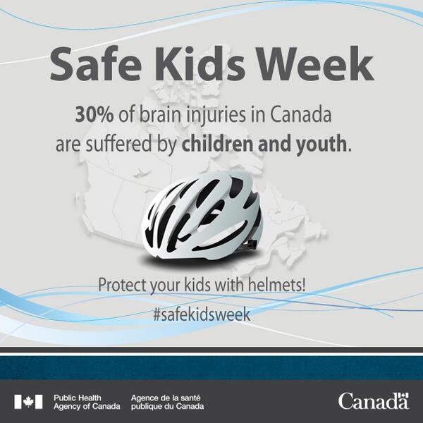 30% of brain injuries in Canada are suffered by children & youth. #safekidsweek http://t.co/8JjIoe7SCS http://t.co/xaRazG3euD