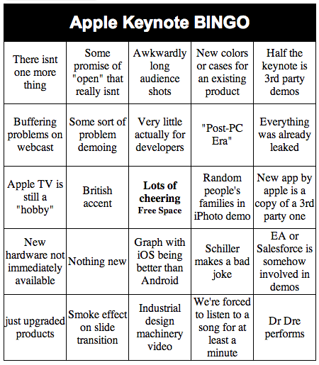 I present my Apple Keynote BINGO card for WWDC 2014! http://t.co/GL84yuQIvZ