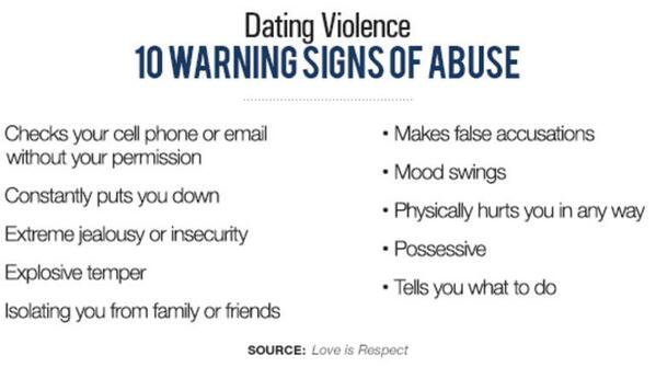 Do you know the warning signs of break up violence? @loveisrespect @szirinsky http://t.co/IS2fWf4RLt