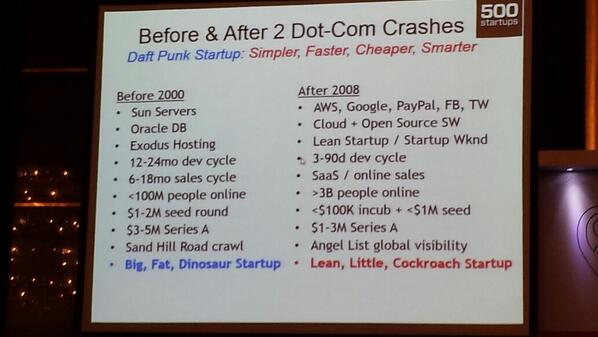 .@davemcclure before and after 2 dot-com crashes. Dinosaur startups and the leaner ones #500strong #MenaSummit http://t.co/G8VWfGQudk
