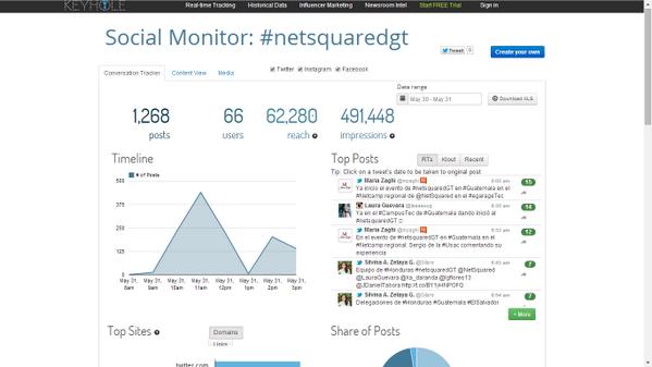 Estadisticas finales del En el evento de #netsquaredGT en #Guatemala en el #Netcamp regional. Impresionantes http://t.co/ZfchAPAMrs