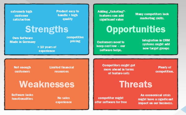digicel swot analysis Swot analysis of digicel haiti - strengths are market entry and cost structure full coverage of market, competition, external and internal factors detailed report with strengths, weaknesses, opportunities, threats.