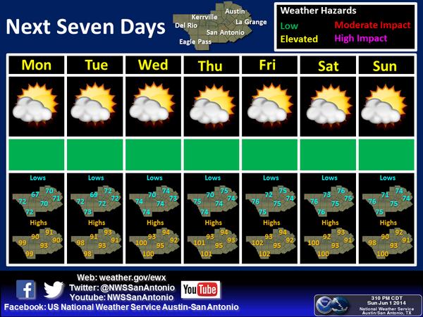 San Antonio, Texas, USA 14 day weather forecast