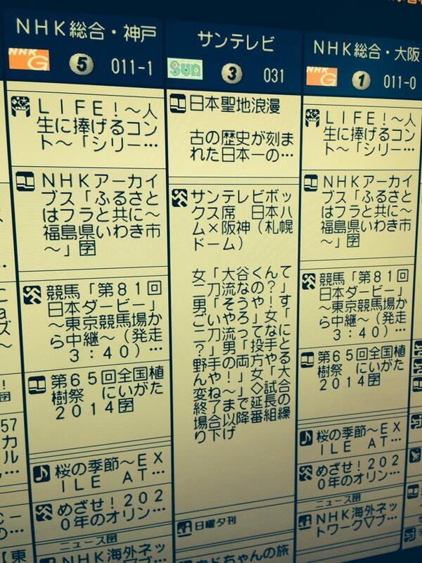 表 tv 大阪 番組