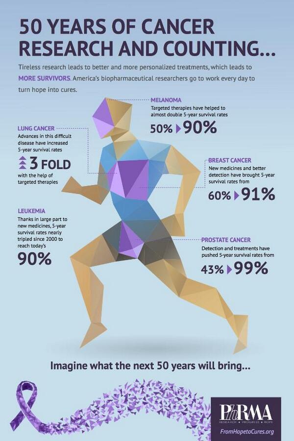 pfizer-infographics