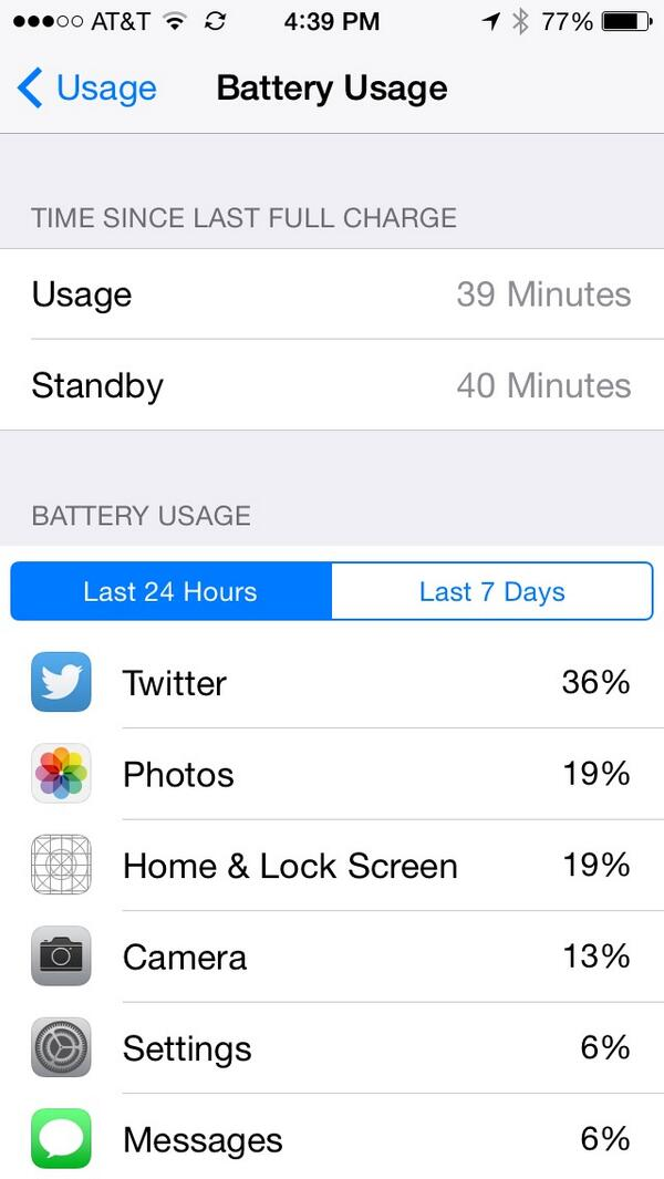 Awesome: RT @derpenxyne: iOS 8 includes battery usage by app. #WWDC14 #iOS8 http://t.co/9TYUS5U3Fl