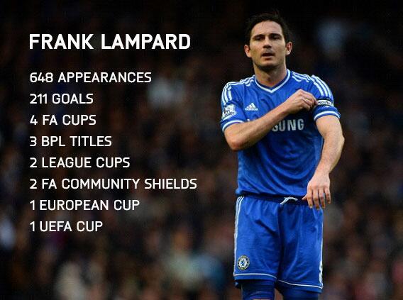 Frank Lampard Quotes Quotesgram