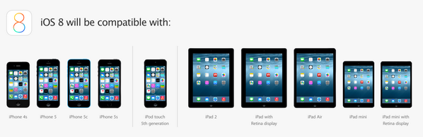 iOS 8 is compatible with these devices http://t.co/o7fOQHZsMP #iOS8 http://t.co/ogfPhJKS1n