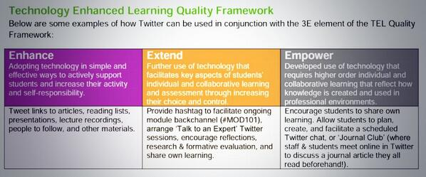 Enhance, Extend, Empower #melsigljmu - applying our TEL Quality framework to Twitter http://t.co/TiBKy6uRsK http://t.co/ggGq4ftUim