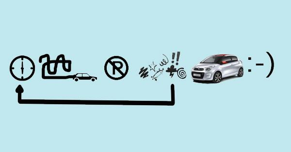 La formula del parcheggio perfetto! http://t.co/pjbn5iNCIR
