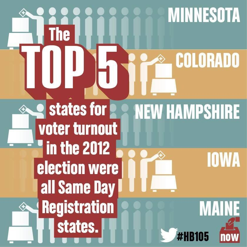 """Voting Is A Right On Twitter: """"The Highest #voting Turnout"""