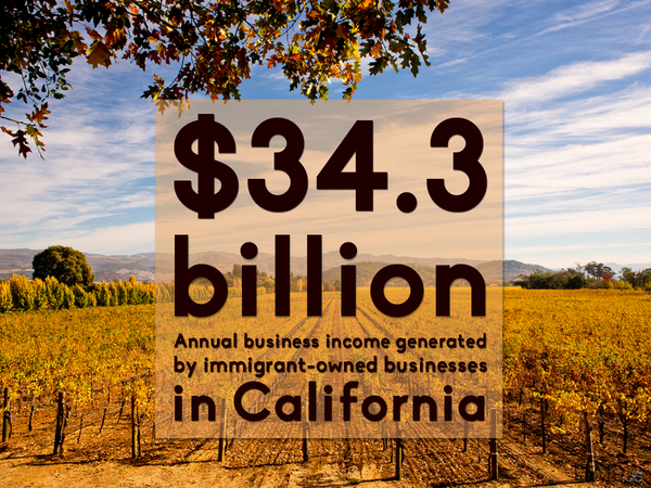 Immigrant-owned businesses generate $34.3 billion annually in CA: http://t.co/IteyIBli8G #CAPrimary #timeisnow http://t.co/XMD4m8KhYO