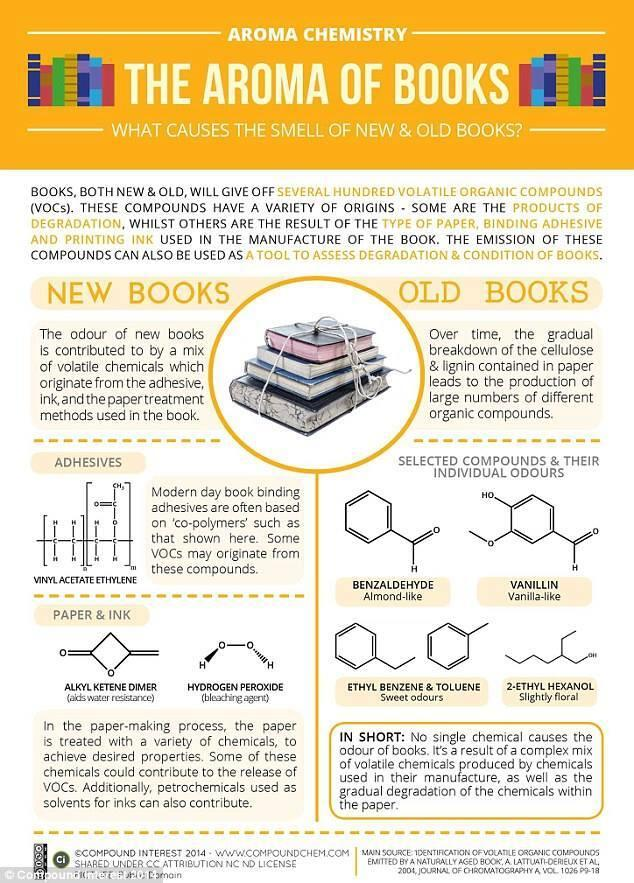 Twitter / BookShowRTE: The science behind the 'old ...