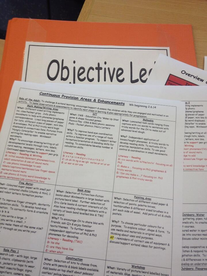 lesson objectives and objective led planning Read lessons lesson store  smart objectives how do you make objectives smart  the objective is the starting point of the marketing plan.