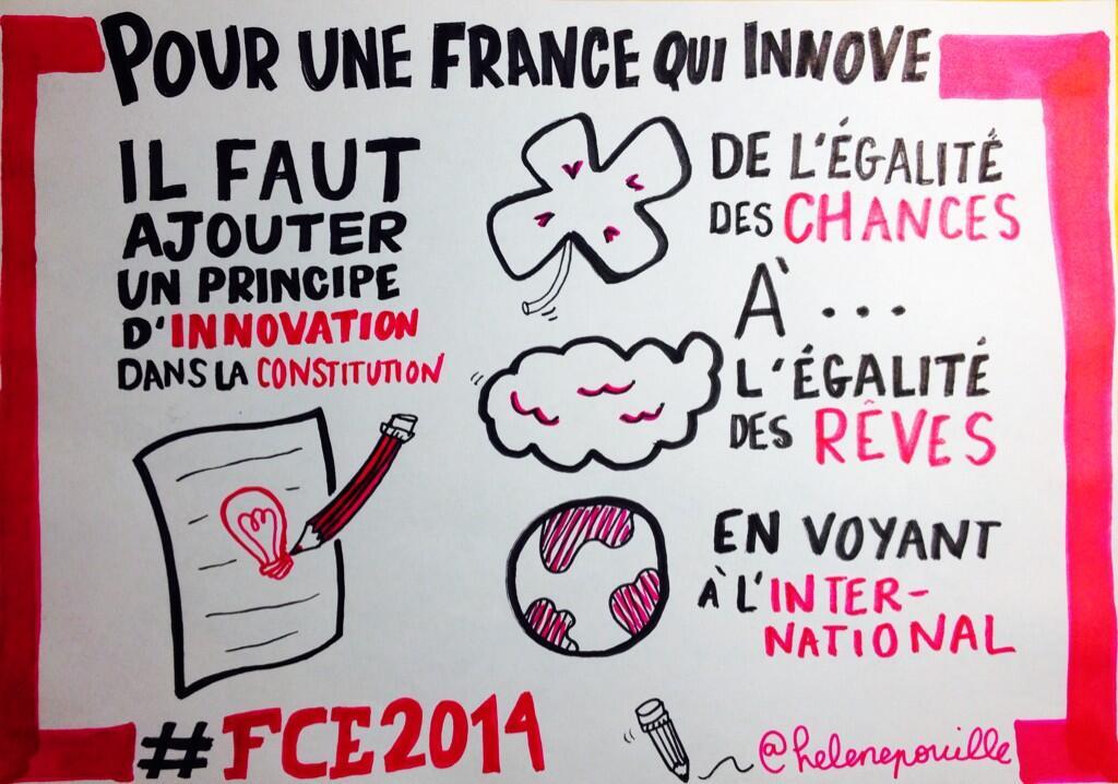Thumbnail for Pour une France qui innove et entreprend !