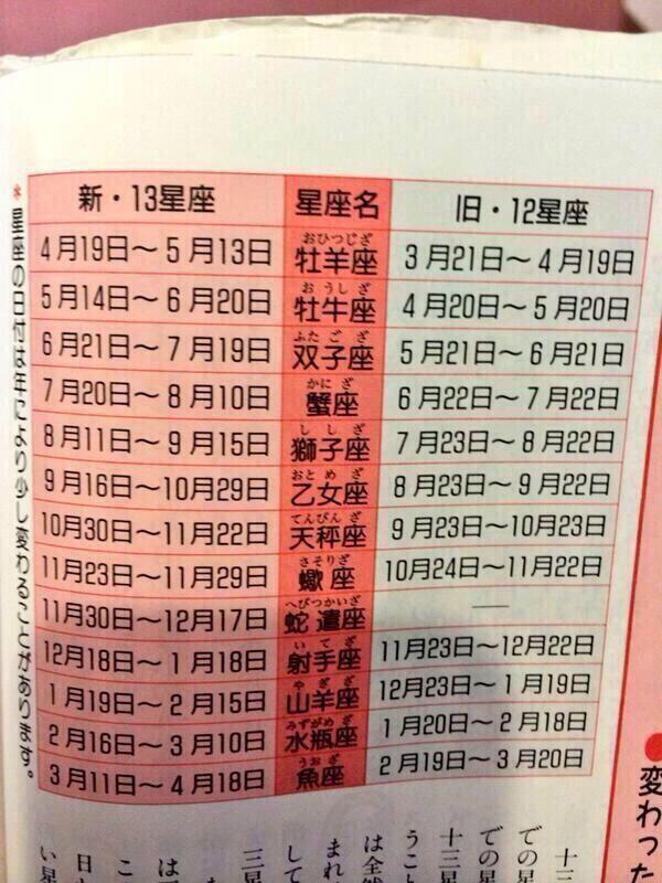 """天秤座から乙女座になるのか""""@koukouseino_hon: 星座変わりました 変わった人RT http://t.co/KMovYtI1YG"""""""