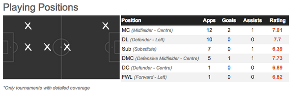 Liverpool have signed 5 players in one #EmreCan http://t.co/YFrcqGaPLh