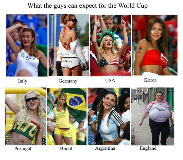 Our World Cup chances summed up in pictures??? :-) RT http://t.co/O2knsBjgAp