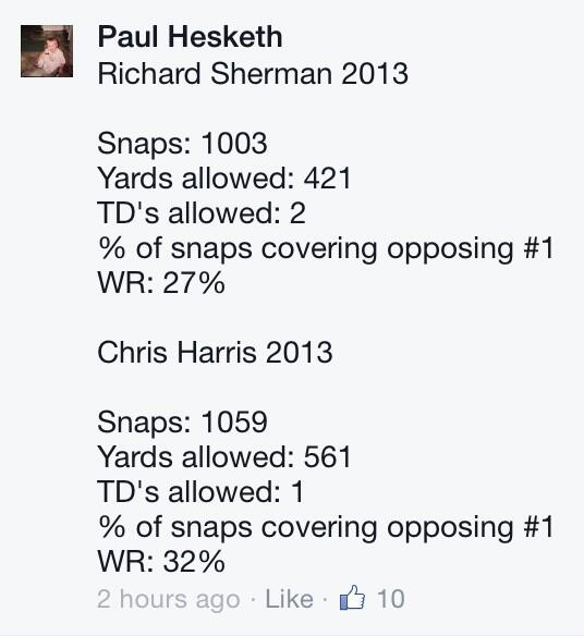 Incredible stats on @ChrisHarrisJr and @RSherman_25 via a commenter on @MileHighReport's Facebook page: http://t.co/cQuWCbcIkw