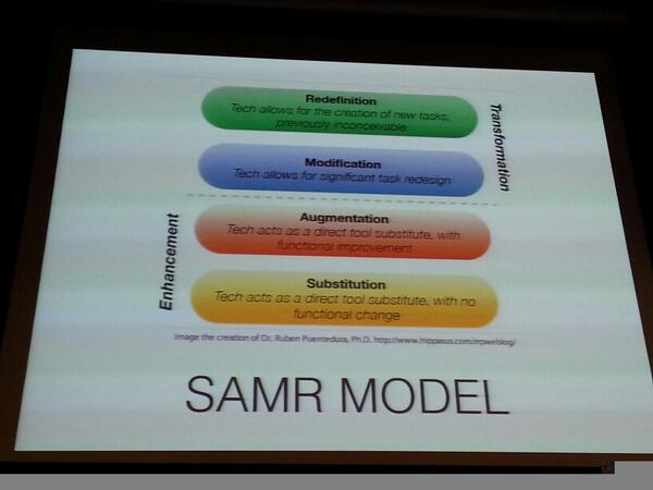 #TL21c @syded06 SAMR MODEL http://t.co/ITmR0o2s0s