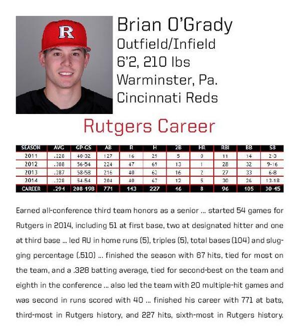 "Rutgers Baseball On Twitter: ""Brian O'Grady Selected In"