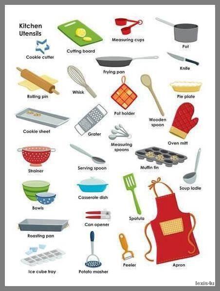 On twitter kitchen utensils ad2001el72 - New uses common items ...