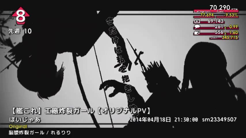 週刊VOCALOIDとUTAUランキング 348・290 [Vocaloid Weekly Rank 348] BplH37PCAAAFvTh
