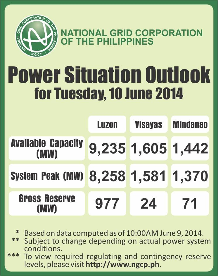 '@NGCP_ALERT: POWER SITUATION OUTLOOK for Tuesday, 10 June 2014. http://t.co/xi5QVtkryu' #MindanaoPowerWatch
