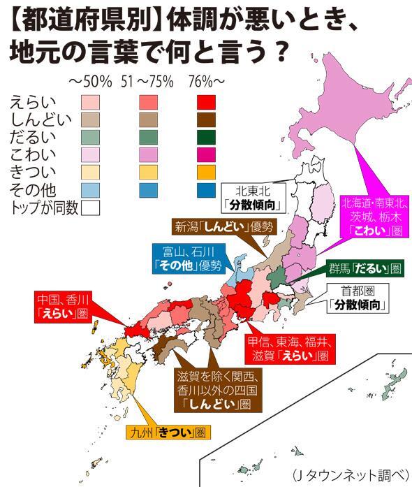 【結果発表】だるいことを「しんどい」「えらい」と言うのは何県民? j-town.net/tokyo/sanpo/sa… pic.twitter.com/ho8ZQ59gmI