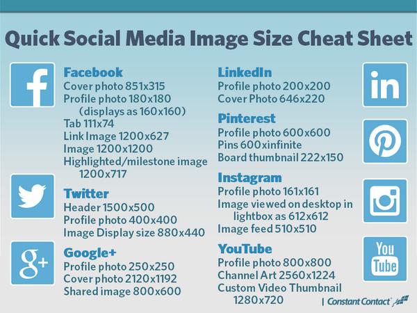 2014 Social Media Image Size Cheat Sheet http://t.co/e8E5BOHXeh http://t.co/HhJEM14eqZ