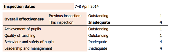 Have you ever seen an Ofsted summary like this http://t.co/3M12wpuNjy