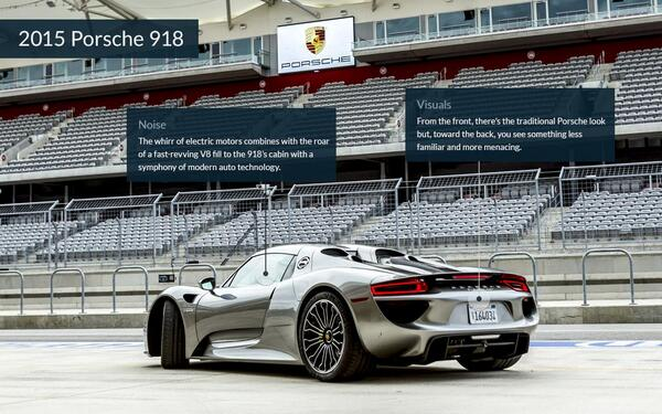 Great photos of @Porsche 918 on the track http://t.co/LQyNVpzhOR http://t.co/KsAe7Ijg9a