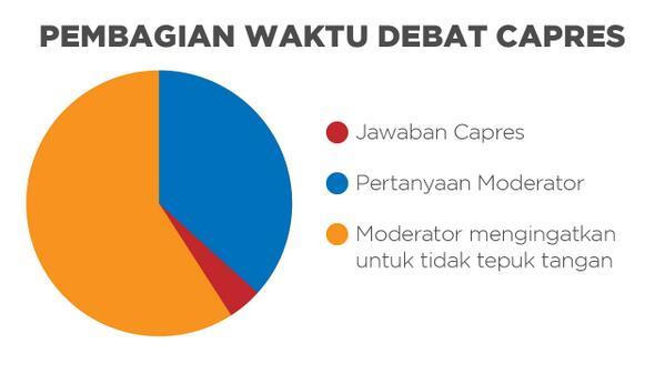 "Lol! RT @venomation: @edwardsuhadi @NajwaShihab should be the next moderator! http://t.co/2SSa4cBWOM"" #DebatCapres"