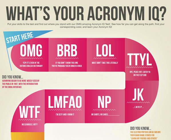 Acronym pov