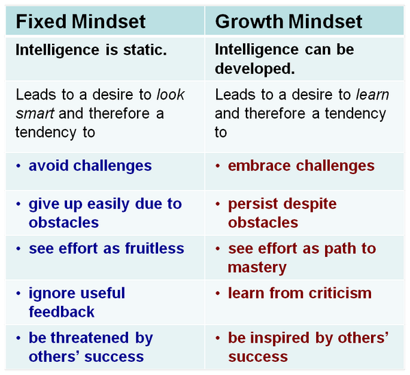 "Thumbnail for #ALedchat 6/9/14 - ""Teaching Growth Mindset"""